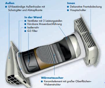 frischluft w rmetauscher marley deutschland gmbh power tools stationary bench top tools. Black Bedroom Furniture Sets. Home Design Ideas